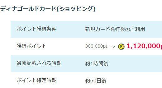 【PONEY】年会費初年度無料のセディナゴールドカードで一撃11,200ポイント(10,000ANAマイル)獲得