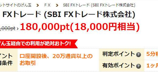 驚異の1700%還元!低リスクのSBI FX案件が遂に18000円還元を突破!1000円以下のリスクで18000円分のポイントを獲得できるのは大チャンス